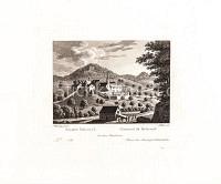 Regio Solothurn Beinwyl Kloster